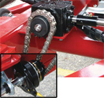 ground-drive-system